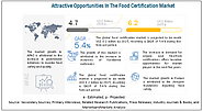 Food Certification Market Growing Immensely at a Global Level