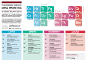 The Periodic Table of Email Marketing