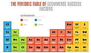 Periodic Table of Ecommerce Web Design
