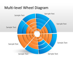 Free Multi-level Wheel Diagram for PowerPoint - Free PowerPoint Templates - SlideHunter.com