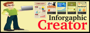 Infographic Creator - Be Careful while Choosing For your Project | Infographic Design Services
