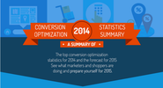 7 Conversion Optimization Stats to Guide Your 2015 Strategy