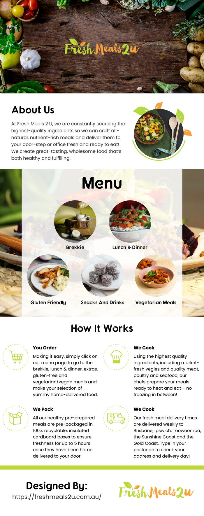 This infographic is designed by Fresh Meals to U