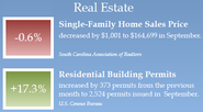 Anderson South Carolina real estate blog plus market reports and community information for Upstate SC