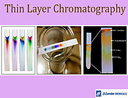 Use of Thin Layer Chromatography in Pharmaceutical Industry