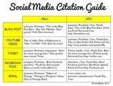 How To Cite Social Media: MLA & APA Formats