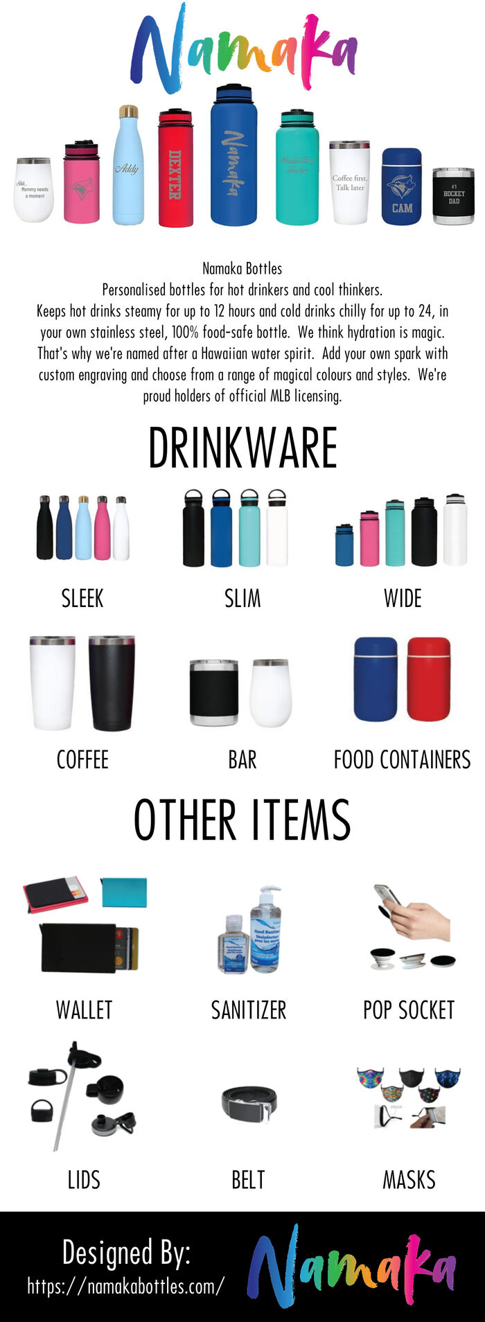 This infographic is designed by Namaka Water Bottles