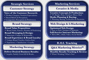 Marketing Agency Florida - Marketing Agency Fort Myers, Florida