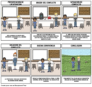 CURSO COMPETENCIA DIGITAL NIVEL INTERMEDIO storyboard by: anaaranda2015