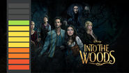 KINO: Into the Woods