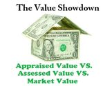 Why is the assessed value different than what you say my home is worth?