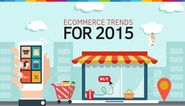 Trends of E-Commerce 2015 Demystified