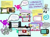 Mural digital: text, images, music, video | Glogster EDU - 21st century multimedia tool for educators, teachers and s...