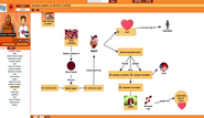 Make-a-Map™ Concept Map Tool by BrainPOP
