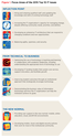 Top 10 IT Issues, 2015: Inflection Point (EDUCAUSE Review) | EDUCAUSE.edu