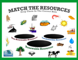 Match the Resources