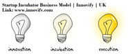 Have Great Business Startup Incubator Ideas?