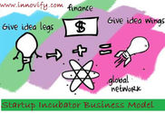 Takes Quite Simply Startup Incubator Business Model