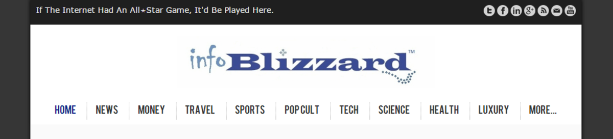 Headline for The Top Sites For Sports News & Coverage