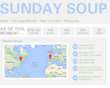 Sunday Soup -