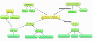 bubbl.us - brainstorm and mind map online.