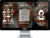 Online Recruitment Solution and Recruiting Software that Solves Staff Selection.