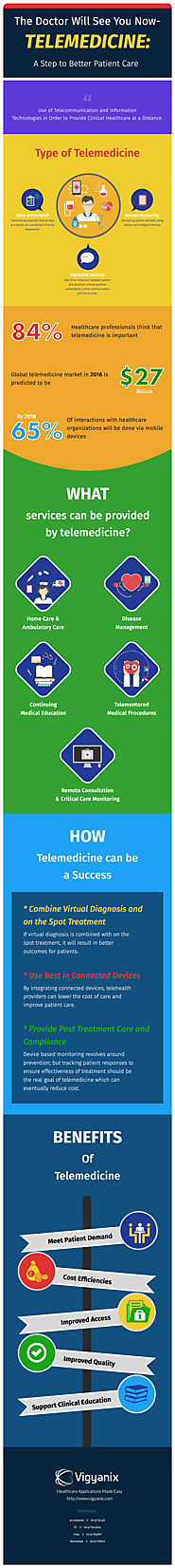 Infographic : The Doctor Will See You Now – Telemedicine: A Step towards Better Patient Care
