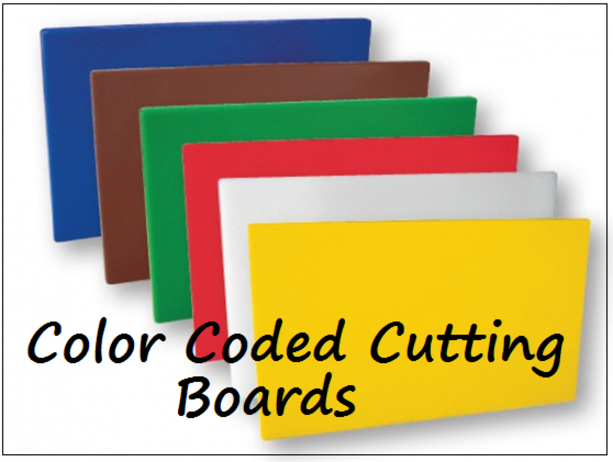 Headline for Color Coded Chopping Boards - Best Cutting Boards for Food Safety