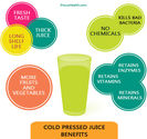 Cold Pressed Juice Cleanse: Does It Really Work?
