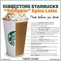 "Dissecting Starbucks ""Pumpkin"" Spice Latte"