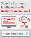 Oracle BI - Business Intelligence