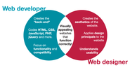 The Purpose of becoming web developer after Web Development Course