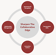 How to Develop These 8 Leadership Collaboration Skills
