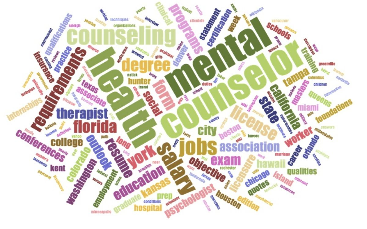 Headline for Continuing Education for Mental Health Counselors