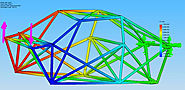 Strengthening Automobile Chassis Using Finite Element Analysis