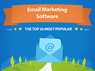 Best Email Marketing Software | 2015 Reviews of the Most Popular Systems