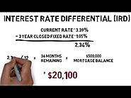 How To Estimate Mortgage Penalties