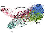 Collecting and Visualizing Twitter Network Data with NodeXl and Gephi - Social Dynamics