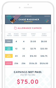 Chore Check Pay (US: Ages?)