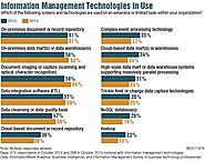 Big Data Analytics: Time For New Tools - InformationWeek