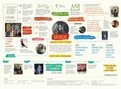 The Ultimate Jean-Michel Basquiat Cheat Sheet - Artsnapper