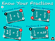Know Your Fractions