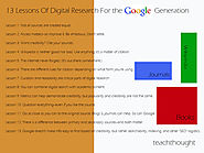 Digital Credibility: 13 Lessons For the Google Generation