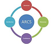 Website at arcsmode.ipower.com