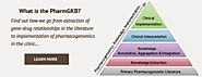 The Pharmacogenomics Knowledge Base