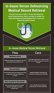 In-house Versus Outsourcing Medical Record Retrieval