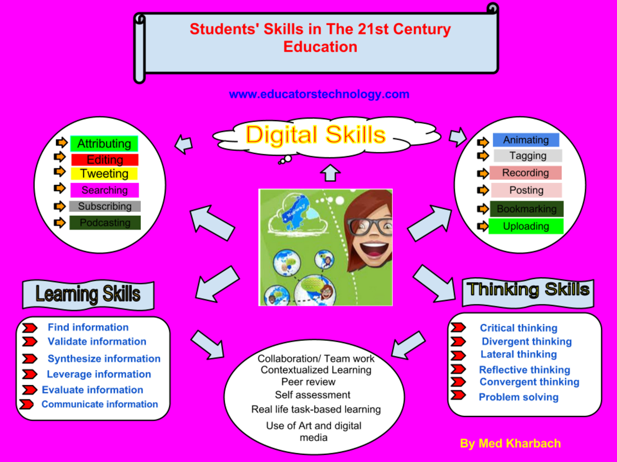 Headline for 21st Century - 8th Grade Learners