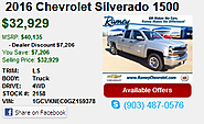 Should I Buy a Chevrolet Silverado?
