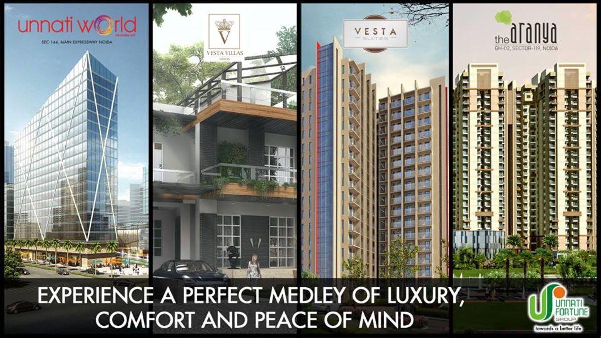 Headline for Real Estate Noida