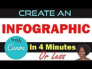 How to Create Infographics in Minutes (Canva)